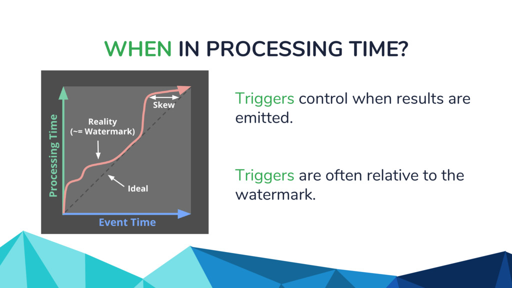 WHEN IN PROCESSING TIME? Triggers control when ...