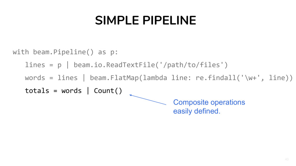 43 SIMPLE PIPELINE with beam.Pipeline() as p: l...