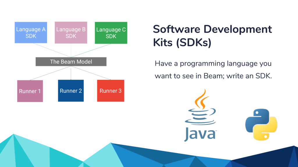 Runner 3 The Beam Model Language A SDK Language...