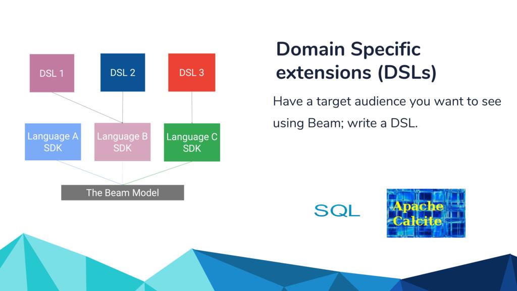 The Beam Model Language A SDK Language C SDK La...