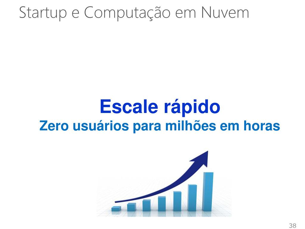 Startup e Computação em Nuvem 38 Escale rápido ...