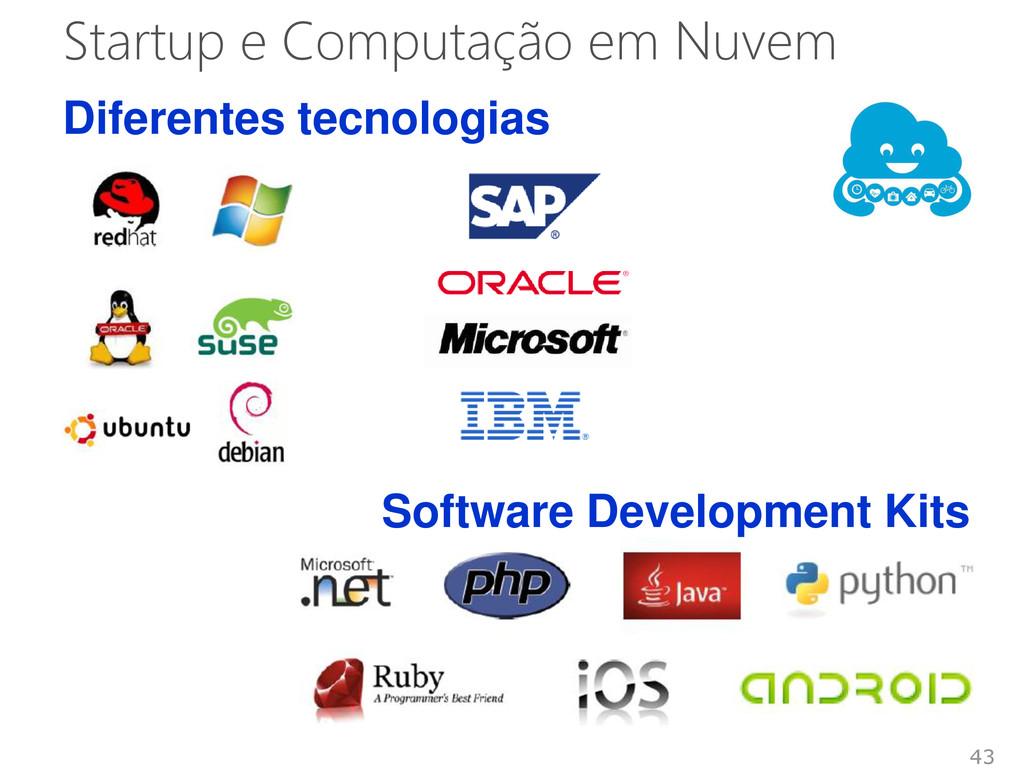 Startup e Computação em Nuvem Diferentes tecnol...