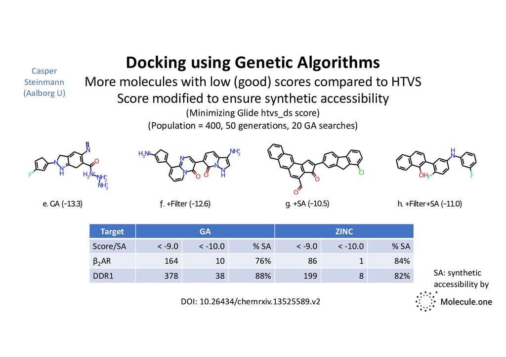 Docking using Genetic Algorithms More molecules...