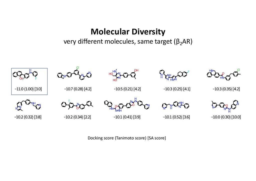 Molecular Diversity very different molecules, s...