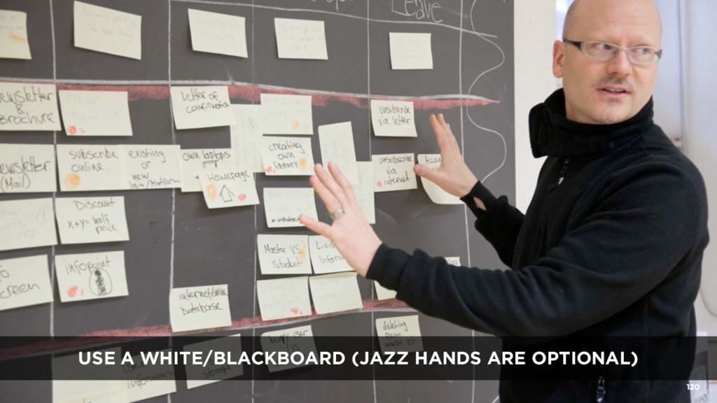 USE A WHITE/BLACKBOARD (JAZZ HANDS ARE OPTIONAL...