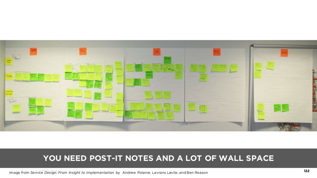 YOU NEED POST-IT NOTES AND A LOT OF WALL SPACE ...