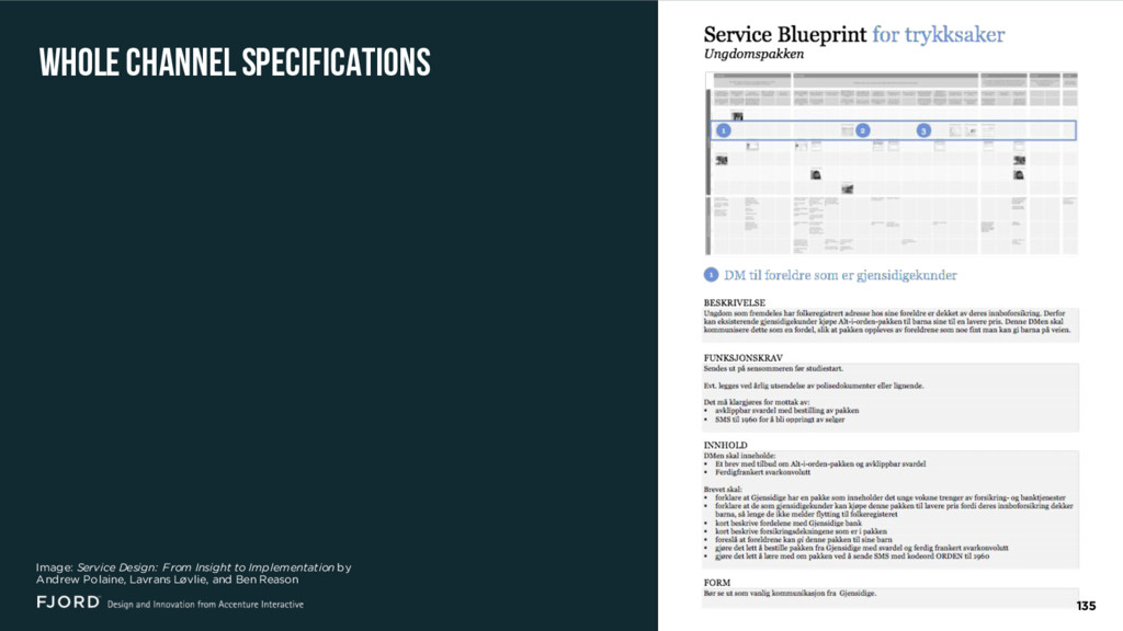 135 Image: Service Design: From Insight to Impl...