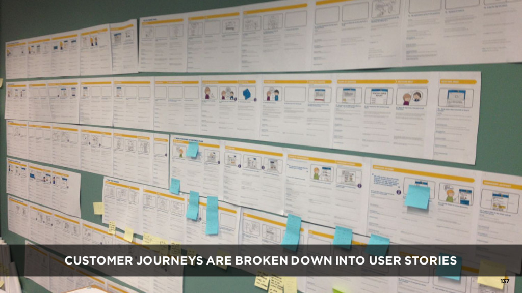 CUSTOMER JOURNEYS ARE BROKEN DOWN INTO USER STO...