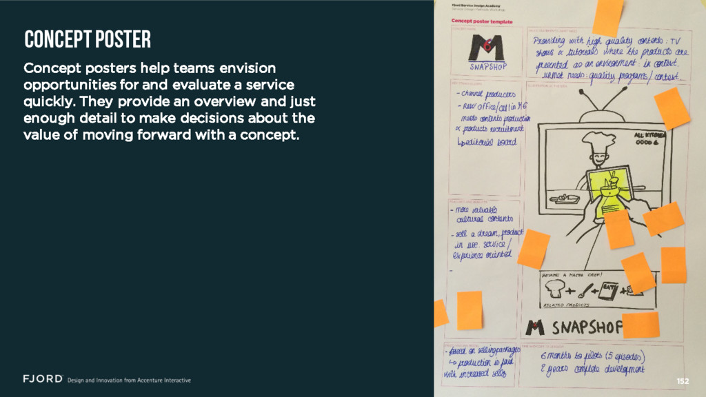Concept posters help teams envision opportuniti...