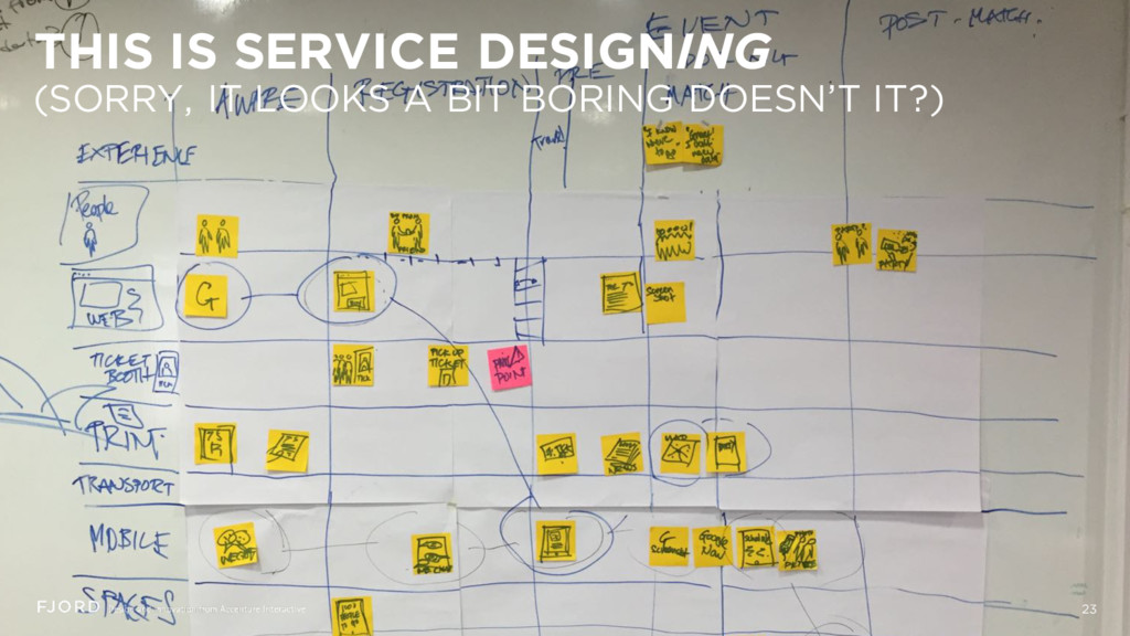 23 THIS IS SERVICE DESIGNING (SORRY, IT LOOKS A...