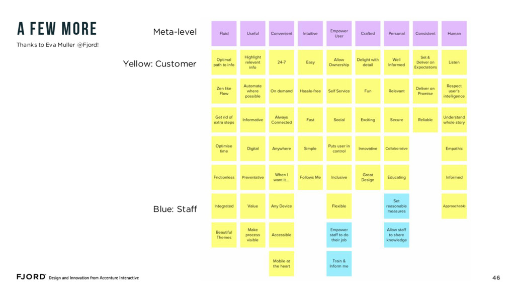 46 A FEW MORE Meta-level Yellow: Customer Blue:...