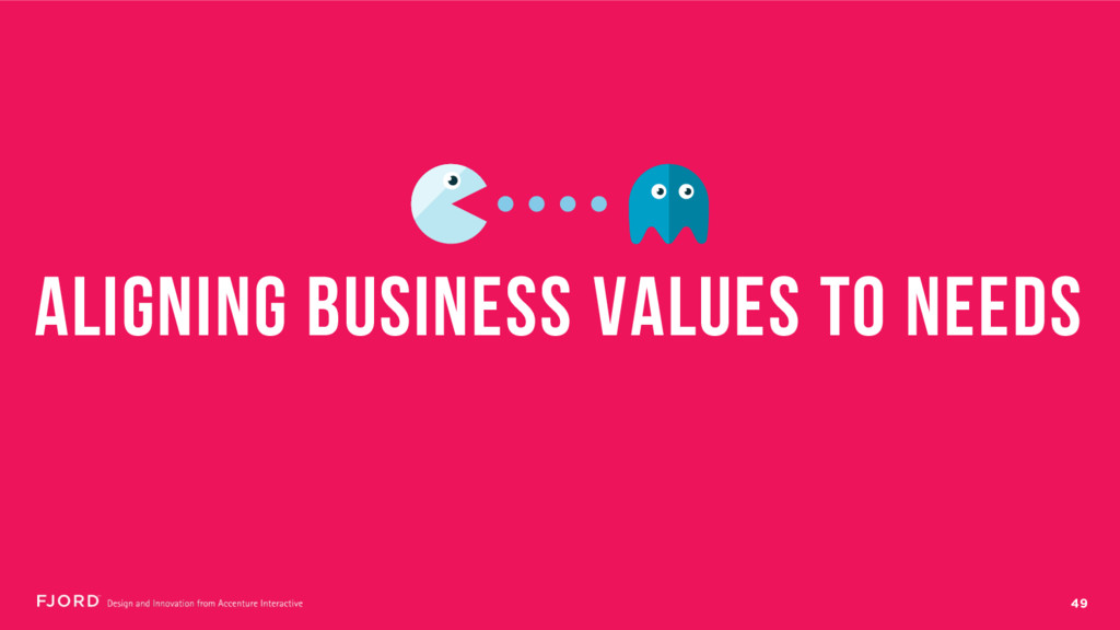 49 ALIGNING BUSINESS VALUES TO NEEDS