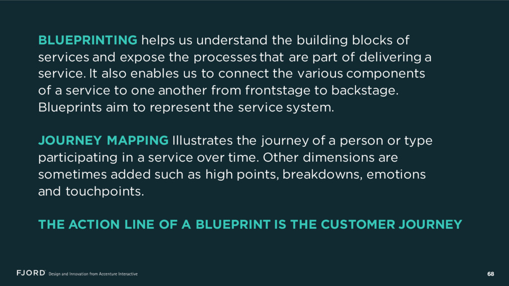 BLUEPRINTING helps us understand the building b...