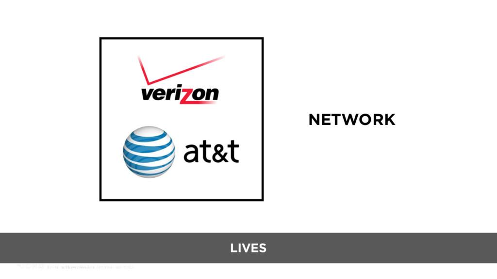 NETWORK LIVES