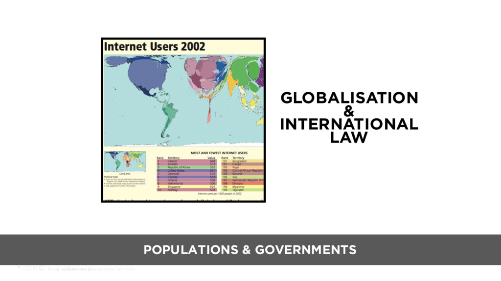 GLOBALISATION & INTERNATIONAL LAW POPULATIONS &...