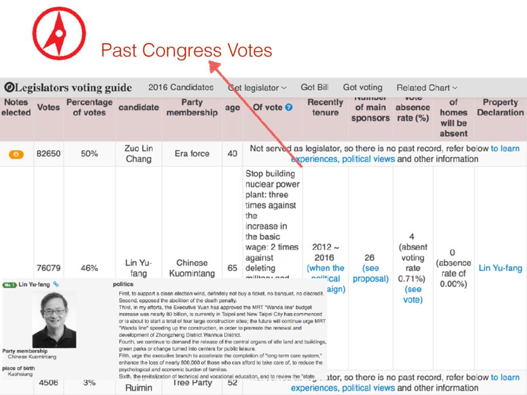 Past Congress Votes