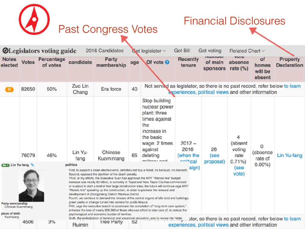 Past Congress Votes Financial Disclosures