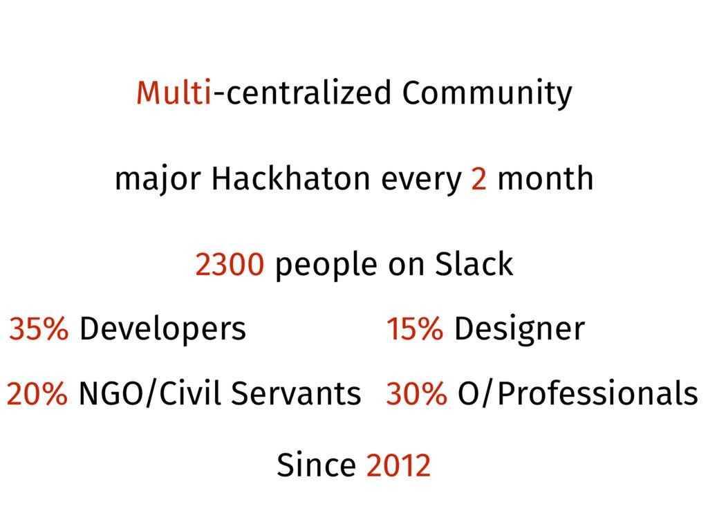 Multi-centralized Community major Hackhaton eve...