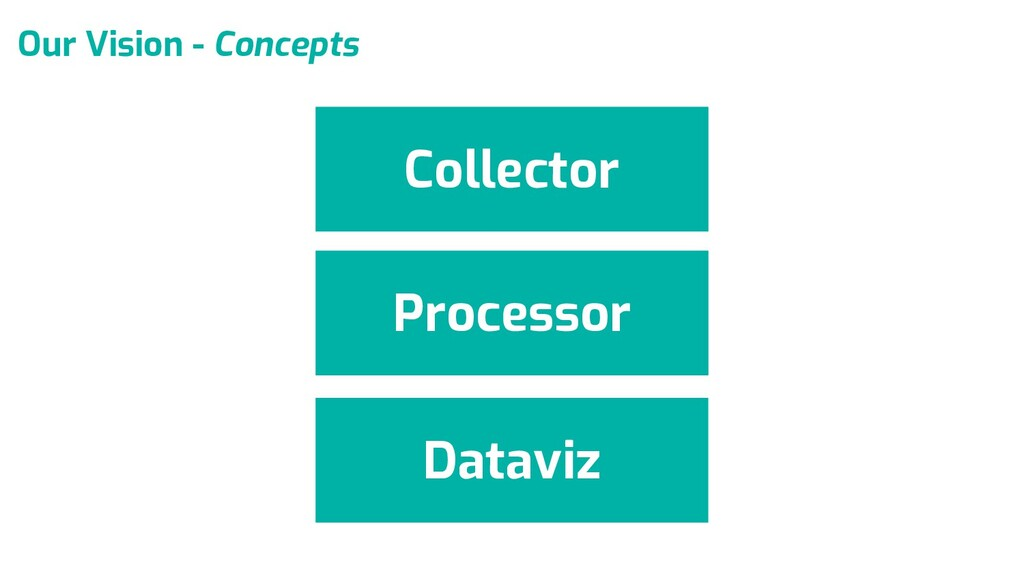 Our Vision - Concepts Collector Processor Datav...