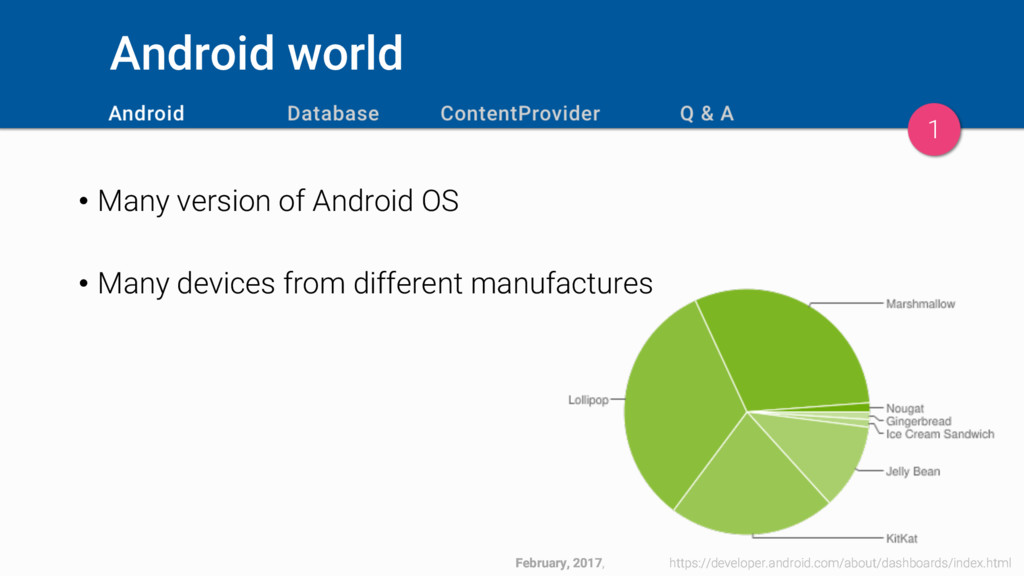 Android world • Many version of Android OS • Ma...