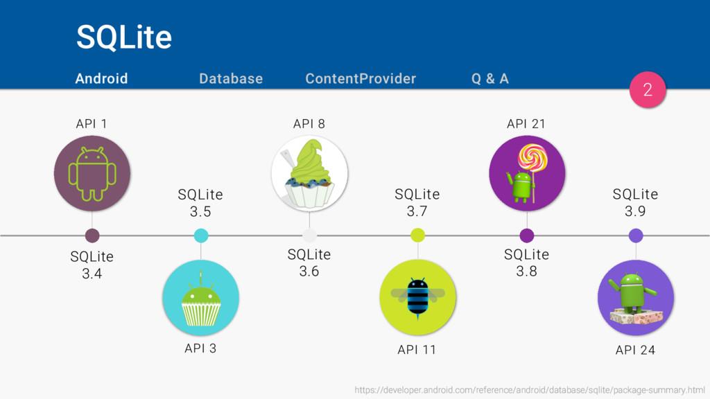 SQLite https://developer.android.com/reference/...