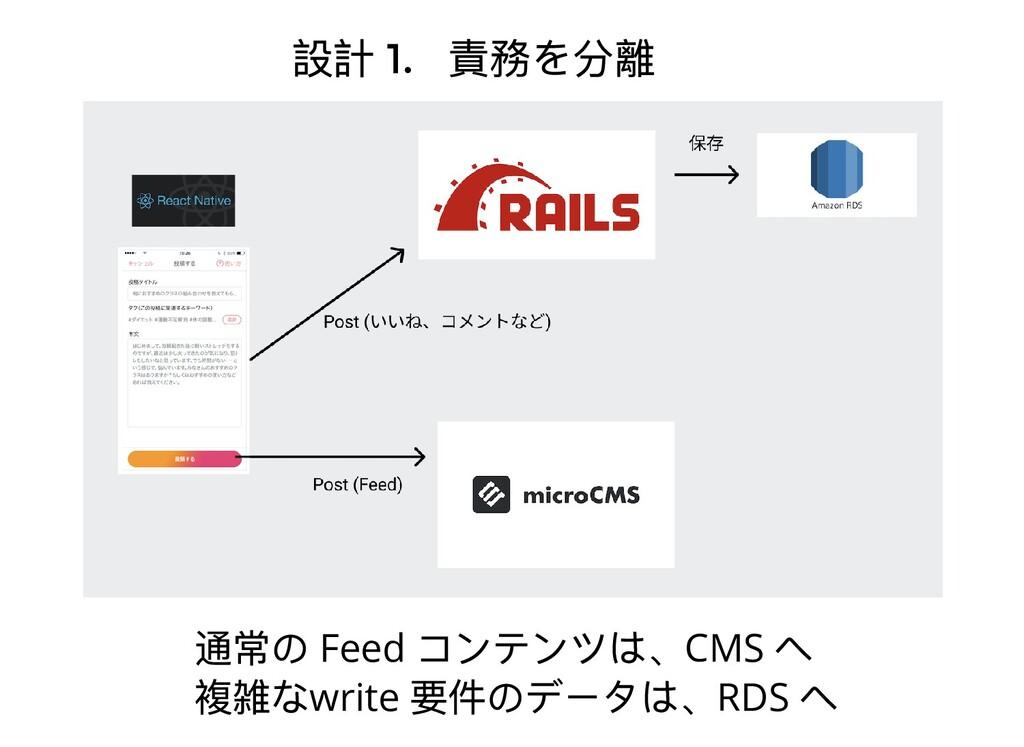 設計 1. 責務を分離 通常の Feed コンテンツは、CMS ヘ 複雑なwrite 要件のデ...