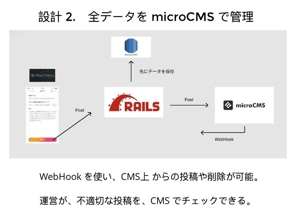 WebHook を使い、CMS 上 からの投稿や削除が可能。 運営が、不適切な投稿を、CMS ...