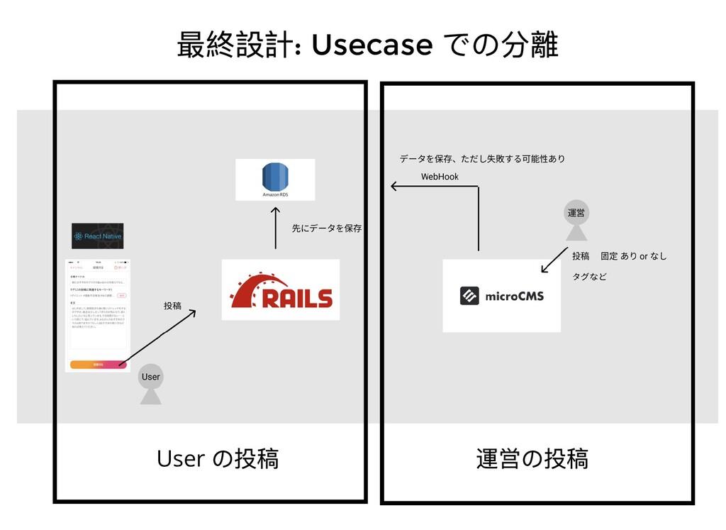 最終設計: Usecase での分離 運営の投稿 User の投稿
