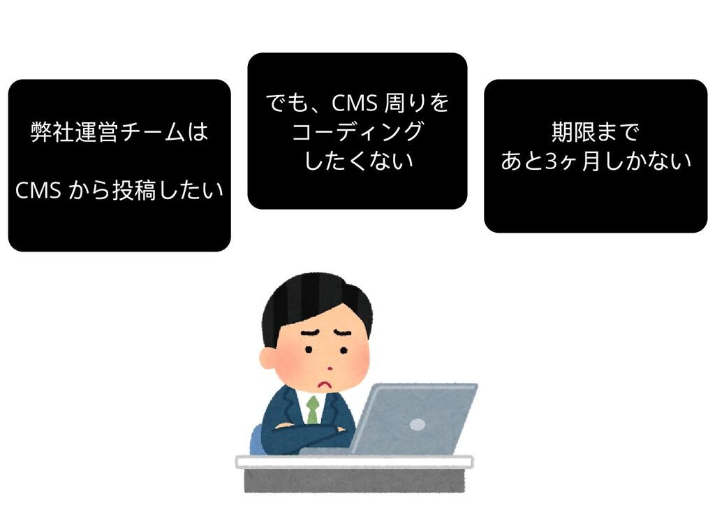 弊社運営チームは CMS から投稿したい でも、CMS 周りを コーディング したくない 期限...