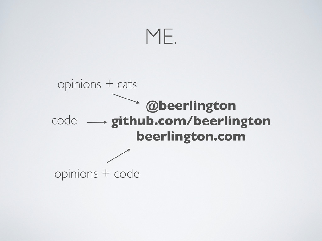 ME. @beerlington github.com/beerlington beerlin...
