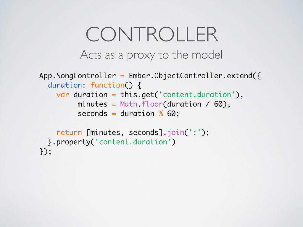 CONTROLLER Acts as a proxy to the model App.Son...