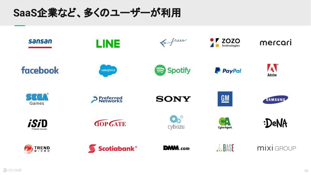 14 SaaS企業など、多くのユーザーが利用