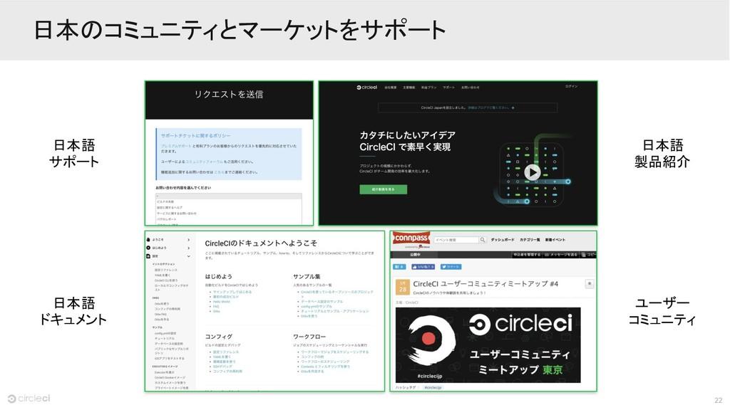 22 日本のコミュニティとマーケットをサポート 日本語 サポート 日本語 ドキュメント 日本語...