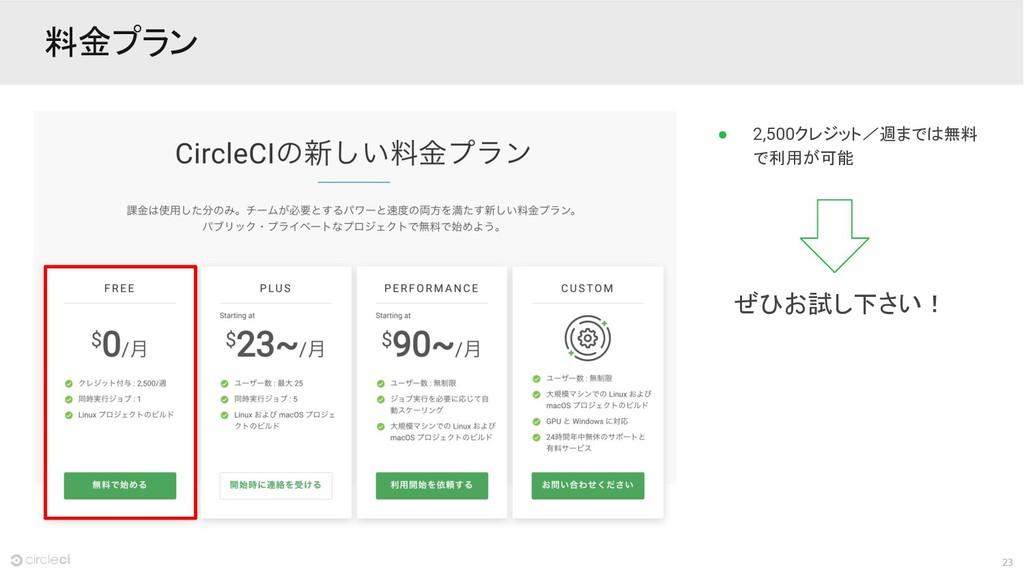 23 料金プラン ● 2,500クレジット/週までは無料 で利用が可能 ぜひお試し下さい!