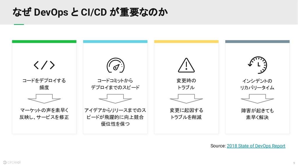 9 なぜ DevOps と CI/CD が重要なのか Source: 2018 State o...