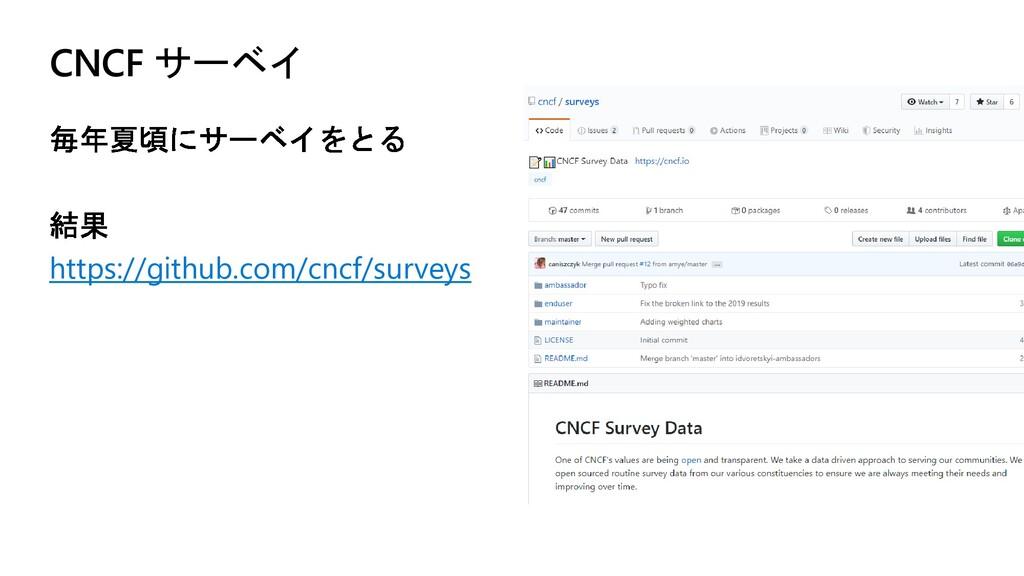CNCF サーベイ https://github.com/cncf/surveys