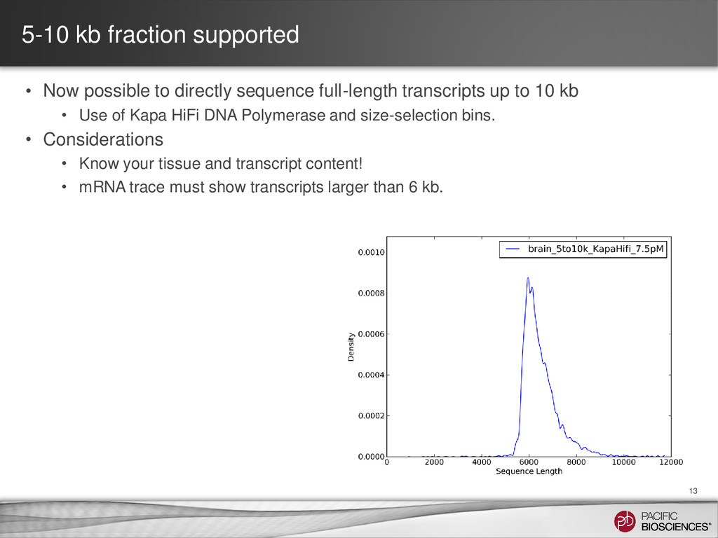 5-10 kb fraction supported 13 • Now possible to...