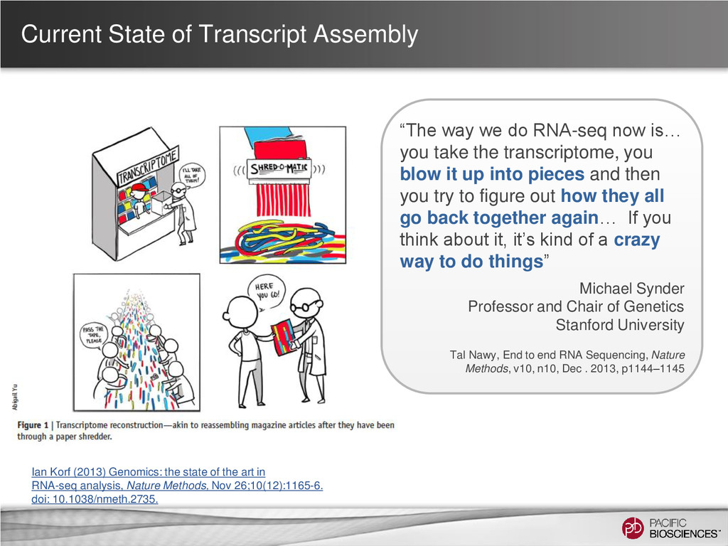 "Current State of Transcript Assembly ""The way w..."