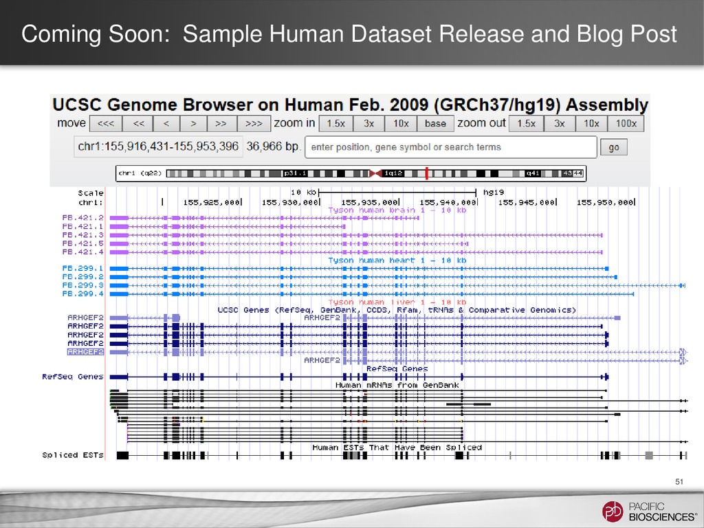 Coming Soon: Sample Human Dataset Release and B...
