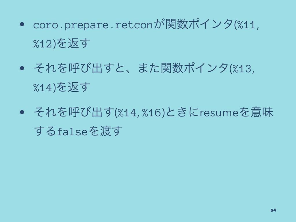 • coro.prepare.retcon͕ؔϙΠϯλ(%11, %12)Λฦ͢ • ͦΕΛ...