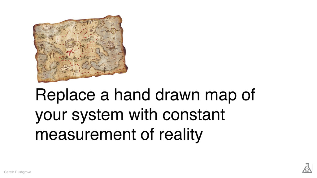 Replace a hand drawn map of your system with co...