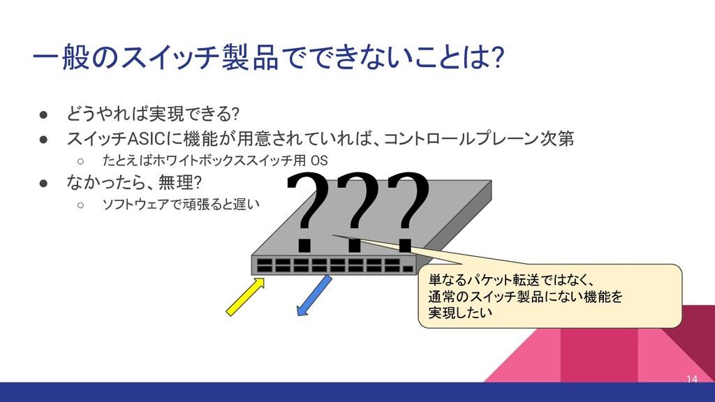 一般のスイッチ製品でできないことは? ● どうやれば実現できる? ● スイッチASICに機能が...