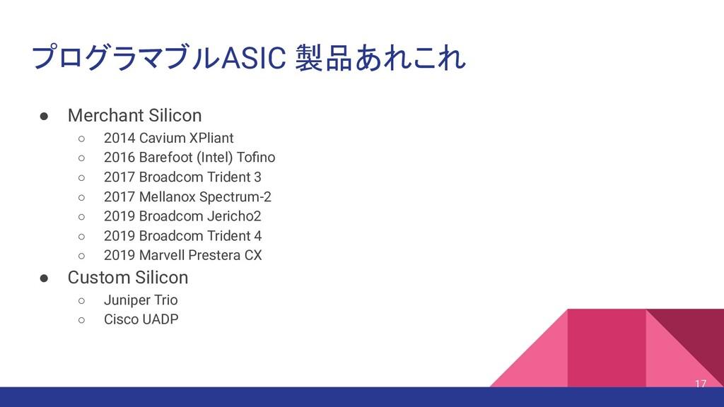 プログラマブルASIC 製品あれこれ ● Merchant Silicon ○ 2014 Ca...