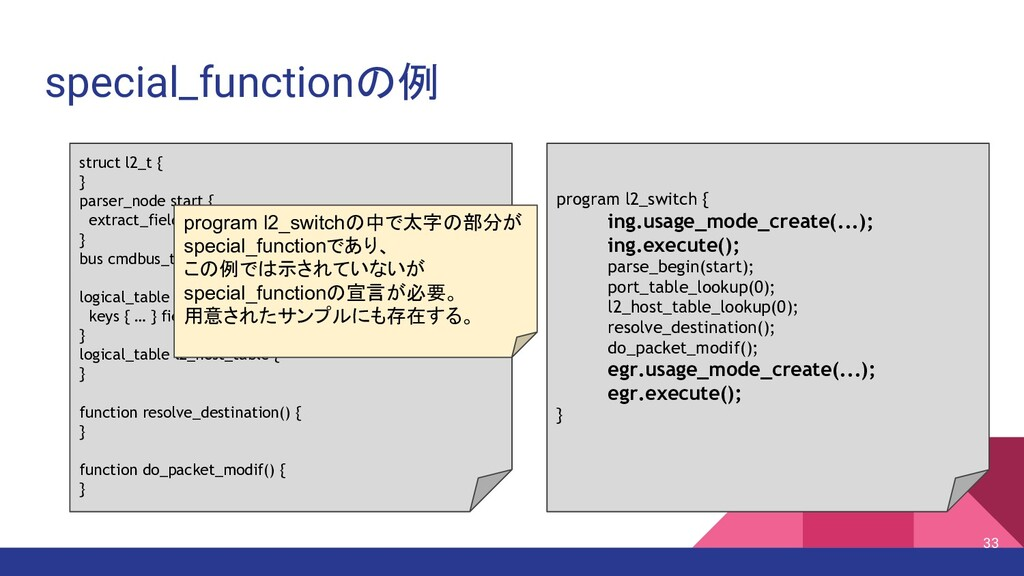 special_functionの例 program l2_switch { ing.usag...
