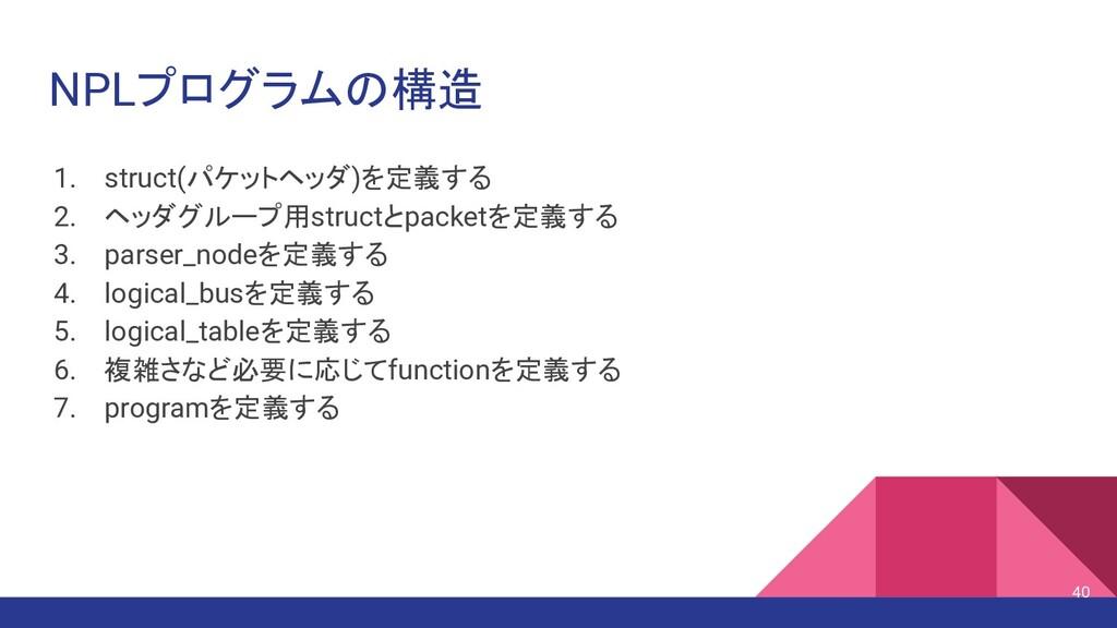 NPLプログラムの構造 1. struct(パケットヘッダ)を定義する 2. ヘッダグループ用...