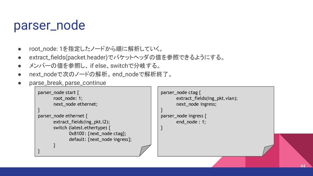 parser_node ● root_node: 1を指定したノードから順に解析していく。 ●...