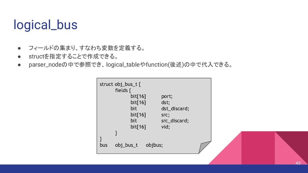 logical_bus ● フィールドの集まり、すなわち変数を定義する。 ● structを指...