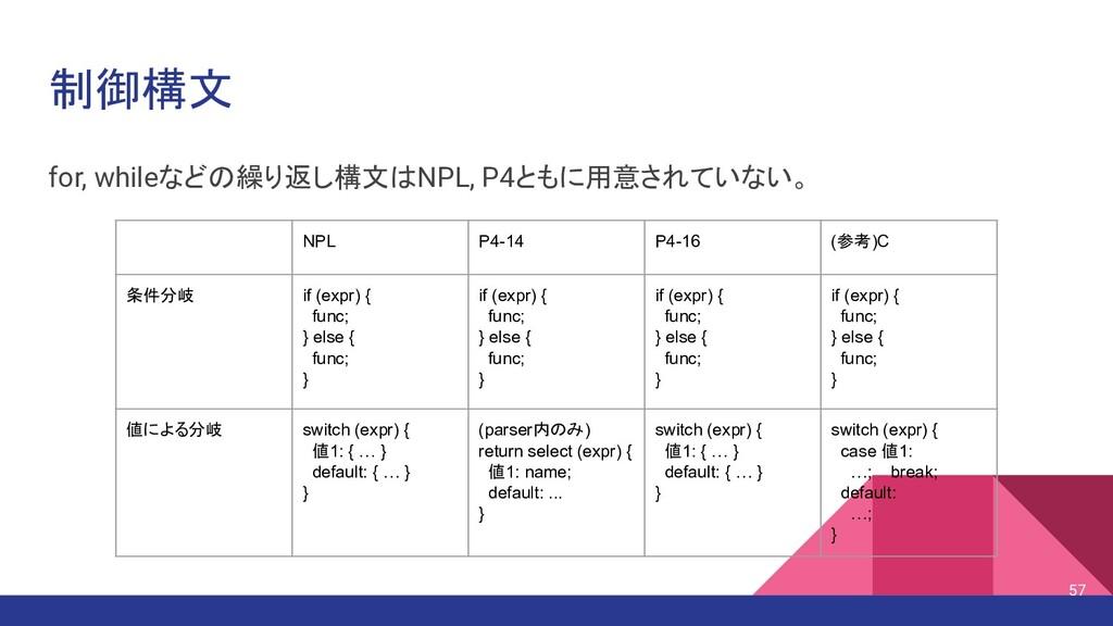 制御構文 for, whileなどの繰り返し構文はNPL, P4ともに用意されていない。 NP...
