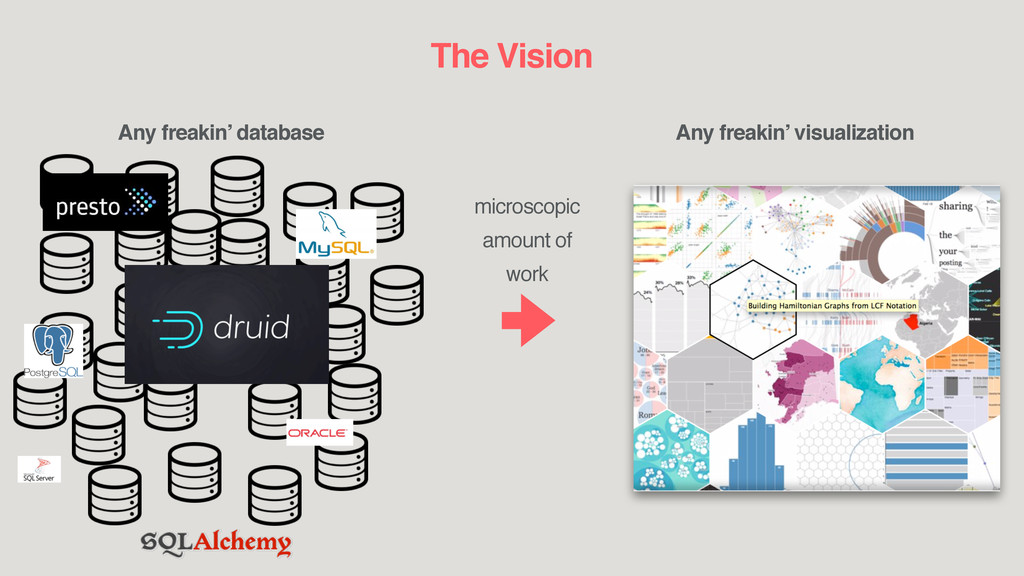 The Vision Any freakin' visualization Any freak...