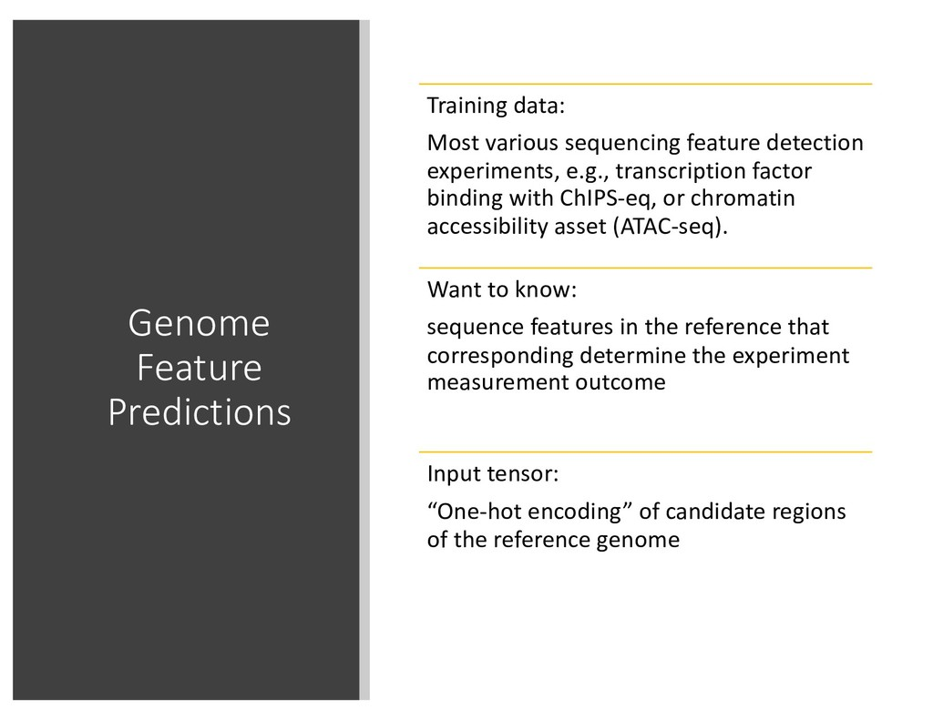 Genome Feature Predictions Training data: Most ...